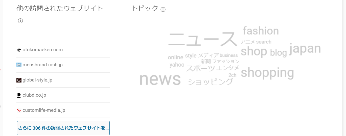 Similarweb(シミラーウェブ)の見方