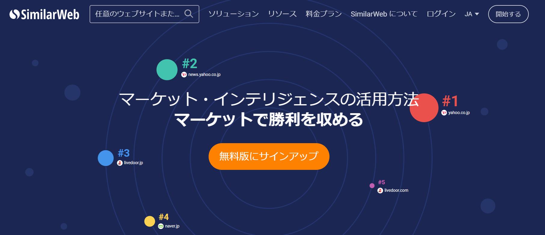 Similarweb(シミラーウェブ)の使い方
